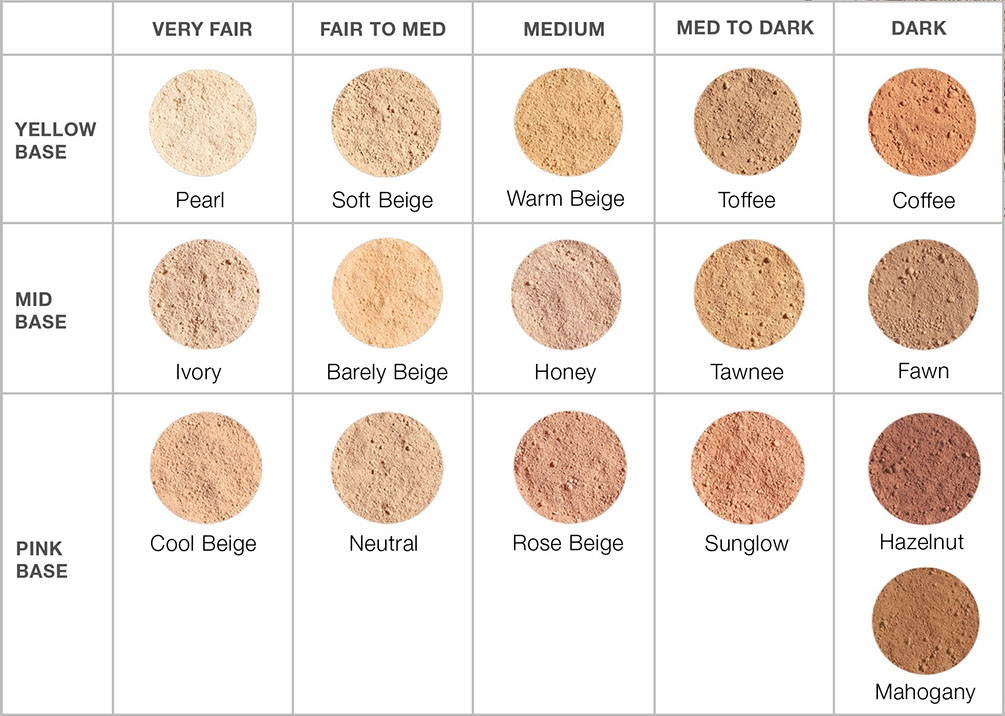 Youngblood | Natural Loose Mineral Foundation